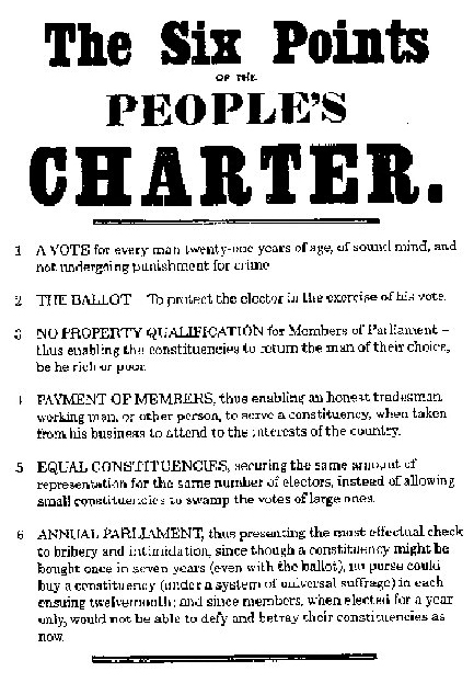 Chartism In Tewkesbury And District - Bristol Radical